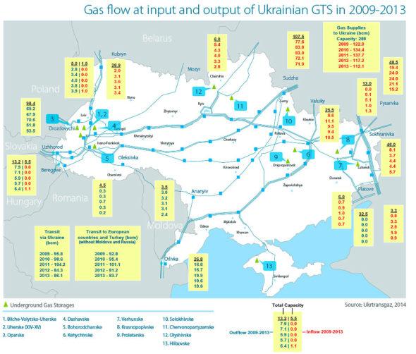 Ukraine GTS 2014