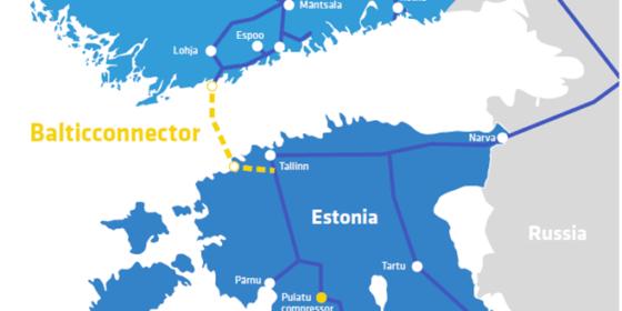 Balticconnector. Grafika: Litgrid