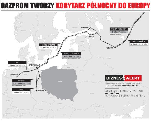 nord_stream_opal_eugal-1 grafika Korytarz Północny