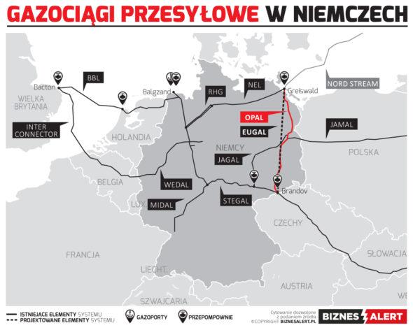 grafika gazociagi_niemieckie-2