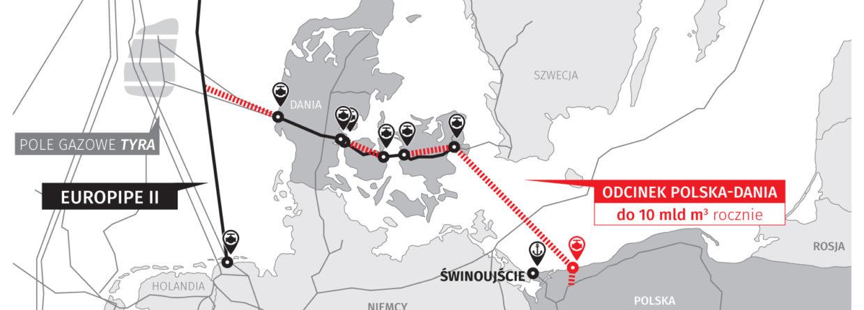 Baltic Pipe. Grafika: BiznesAlert.pl