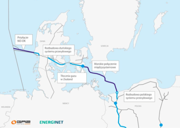 Baltic Pipe Gaz-System