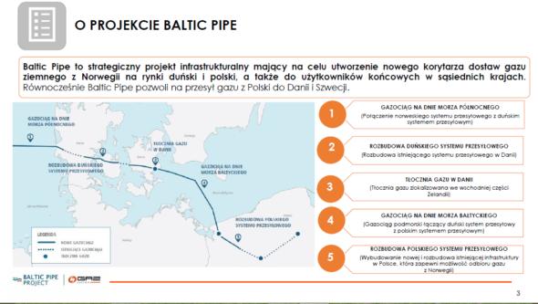 Baltic Pipe 5 elementów