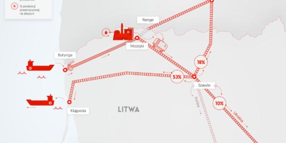 Infrastruktura wokół Rafinerii Możejki. Grafika: PKN Orlen