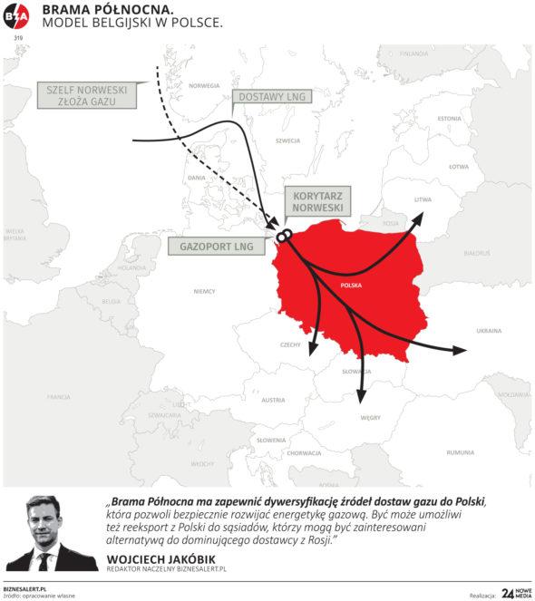 Grafika BiznesAlert.pl: Brama Północna.
