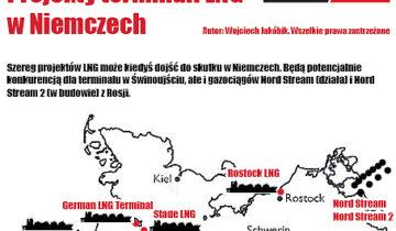 Terminale LNG w Niemczech. Grafika: Wojciech Jakóbik