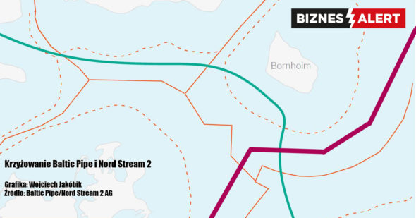 Krzyżowanie Baltic Pipe Nord Stream 2