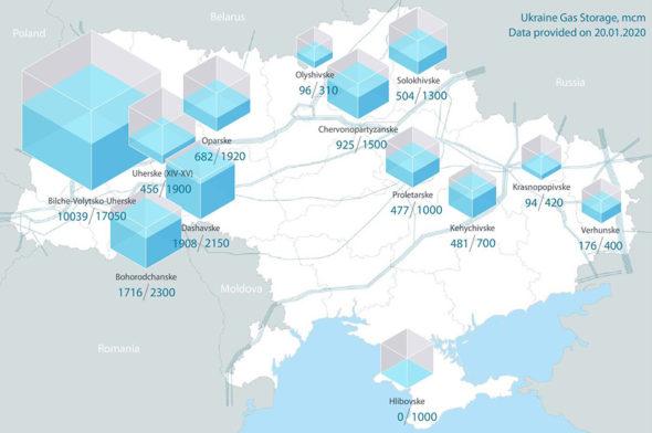 Magazyny gazu na Ukrainie fot. Naftogaz-Europe.com