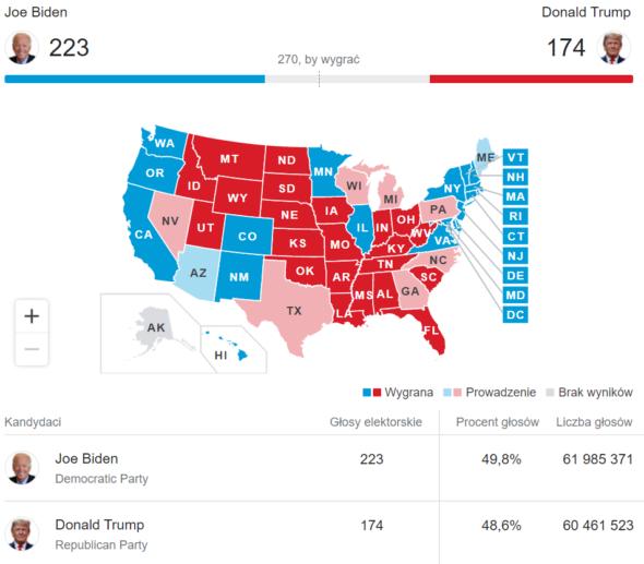 Wybory w USA 4 listopada