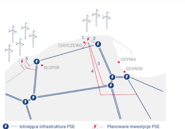 Plany inwestycyjne PSE na Północy. Grafika: PSE