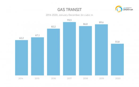 EN_Transit_2020-12-700×440
