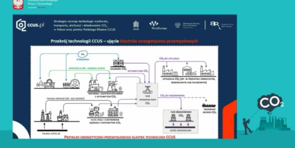 Fot. prezentacja AGH dot. technologii CCUS. Zrzut ekranu: Bartłomiej Sawicki/BiznesAlert.pl
