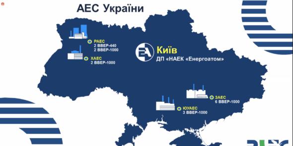 Elektrownie jądrowe na Ukrainie fot. Energoatom