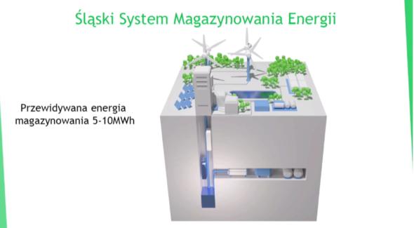 Śląski System Magazynowania Energii