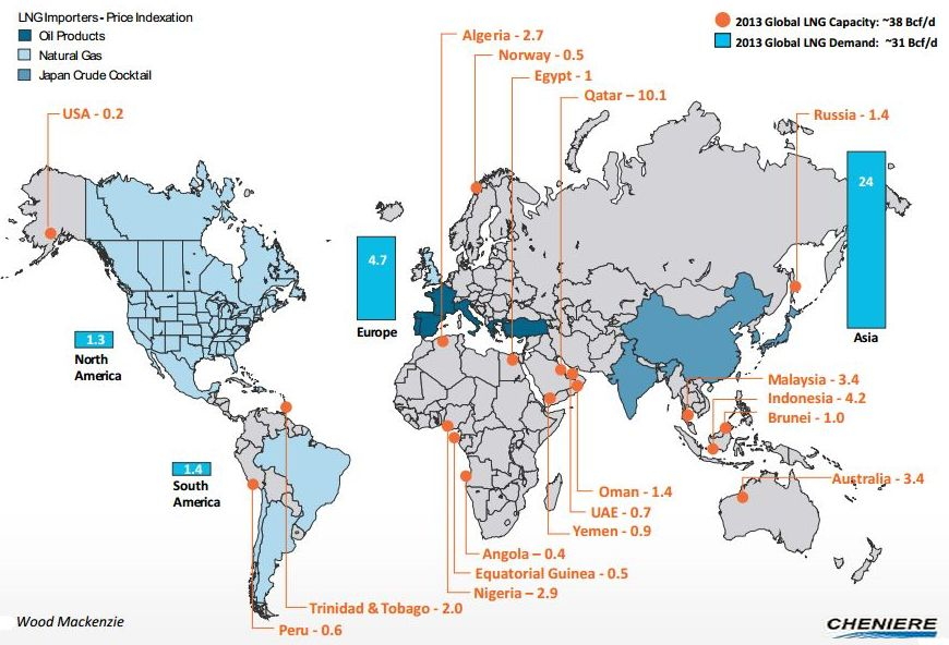 LNG-global-Cheniere-05-2014A
