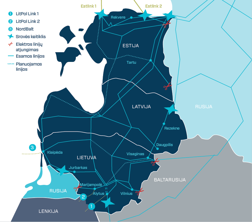 Planowane połączenia i likwidacja połączeń w regionie bałtyckim