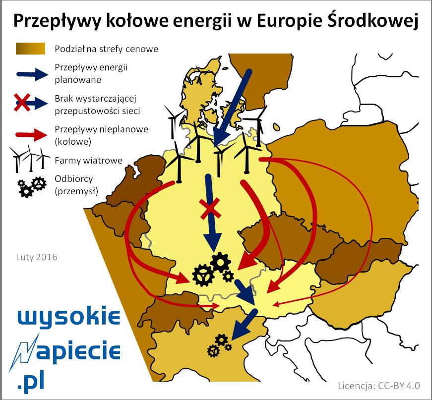 sieci_przeplywy_kolowe_energii_niemiec
