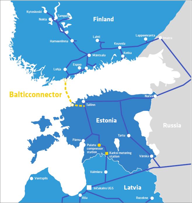 Balticconector