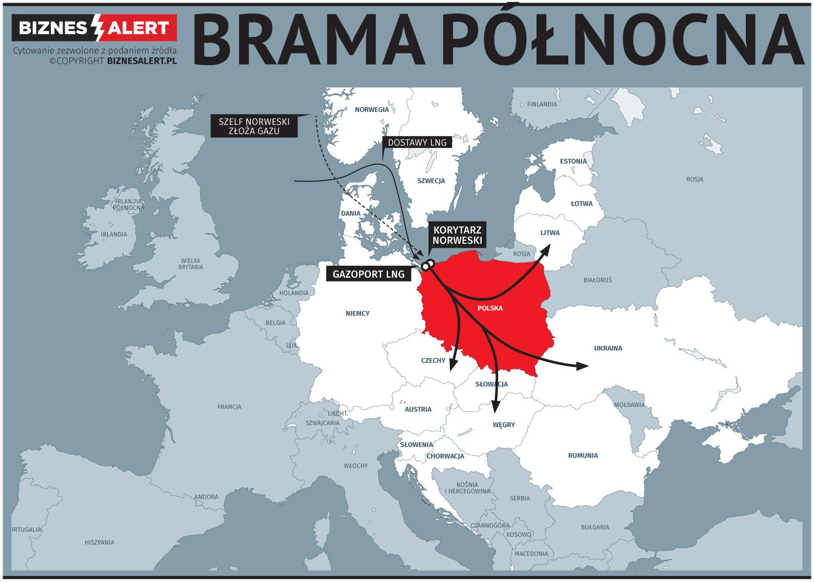 Infografika: BiznesAlert.pl