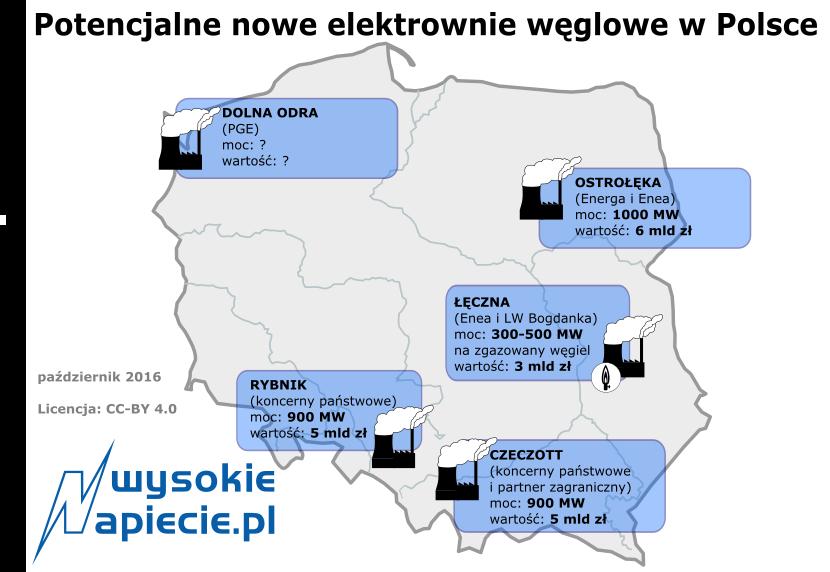 wegiel_nowe_elektrownie_planowane