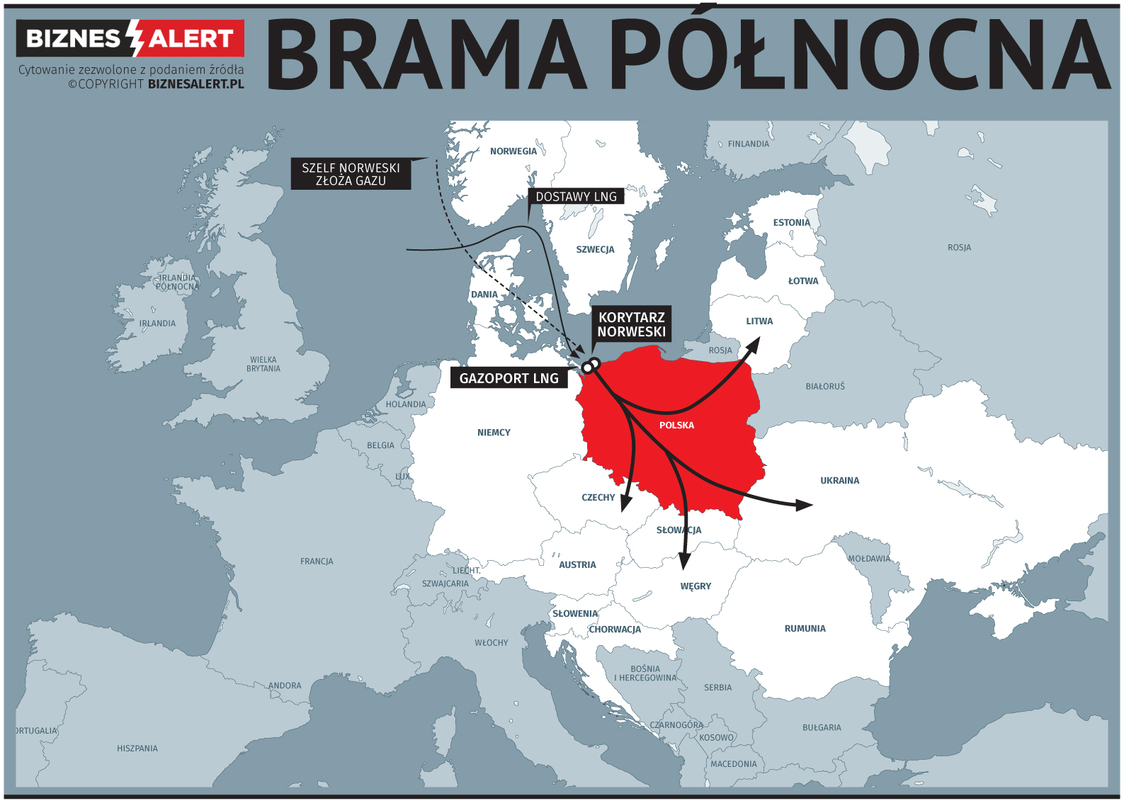 Brama Północna. Grafika: BiznesAlert.pl