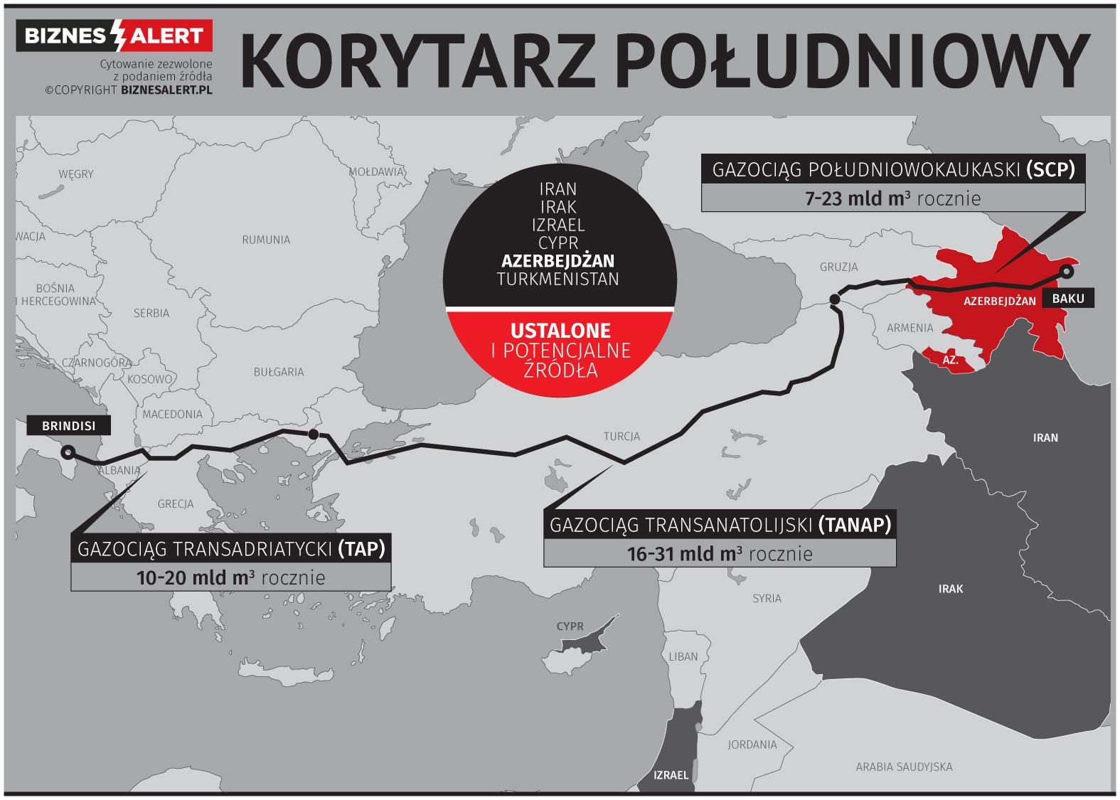 Korytarz Południowy. Grafika: BiznesAlert.pl
