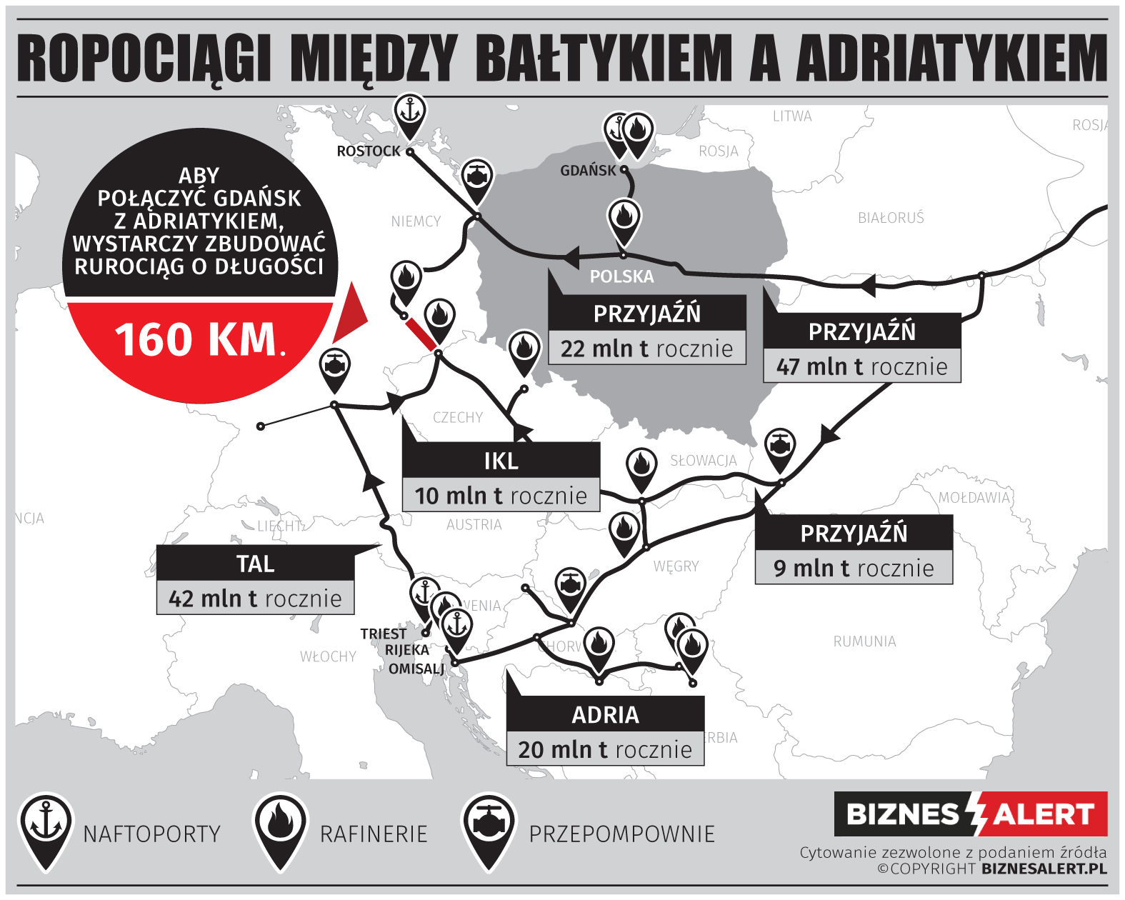 Ropociągi w Europie Środkowo-Wschodniej. Fot. BiznesAlert.pl