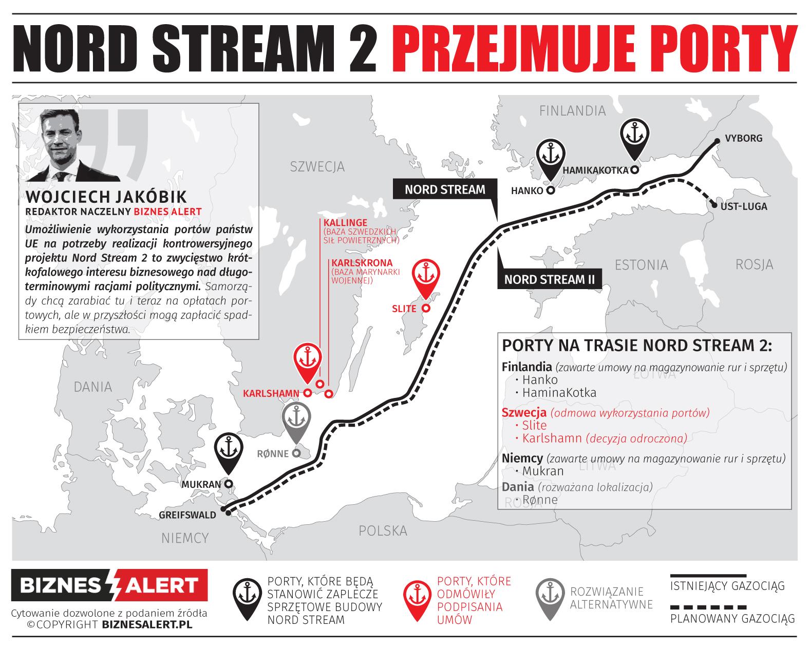 Nord Stream 2 chce wykorzystać porty na Bałtyku. Grafika: BiznesAlert.pl