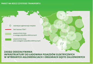 Źródło: Ministerstwo Energii