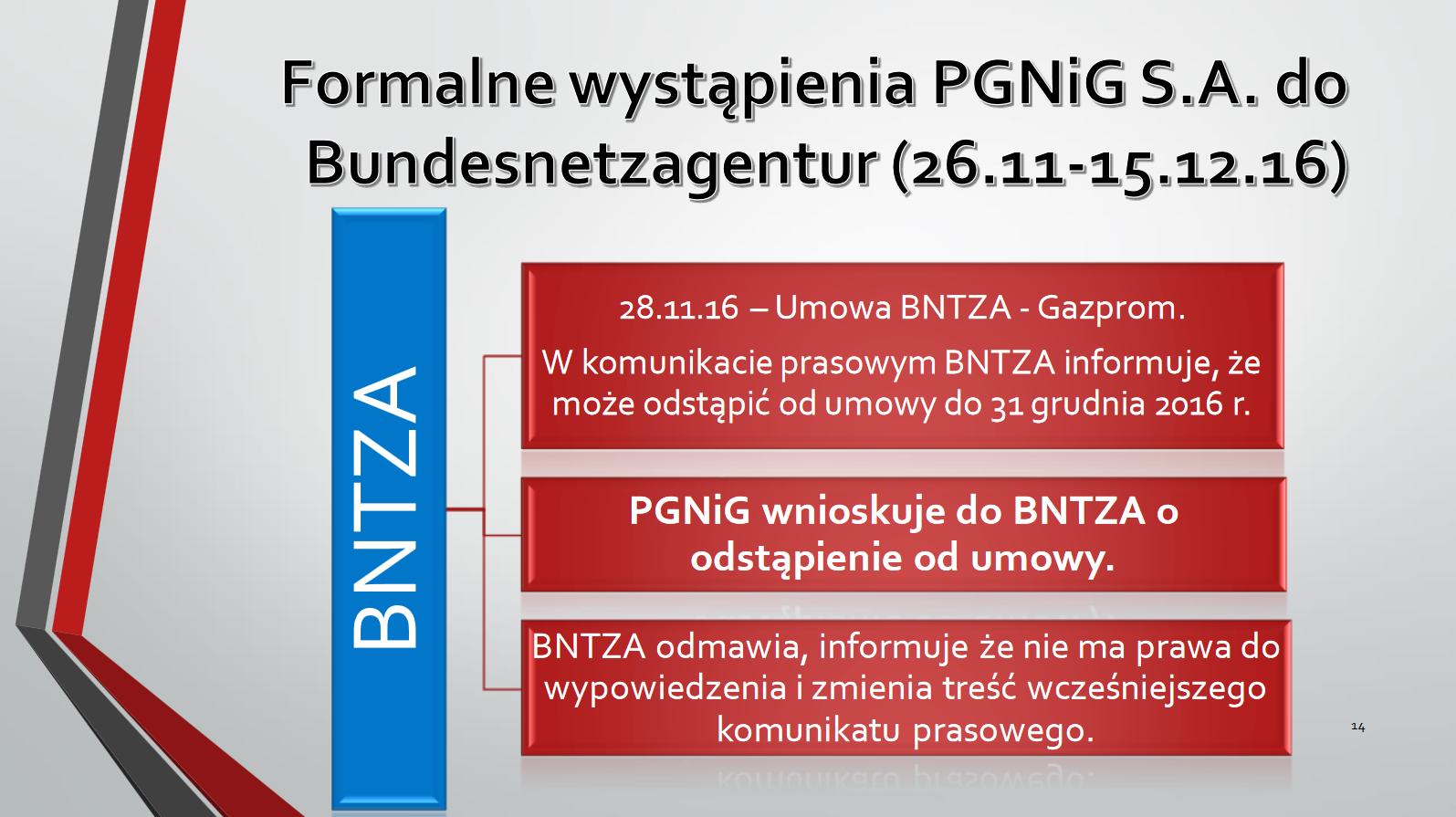 Manipulacje BnetzA. Fot. BiznesAlert.pl