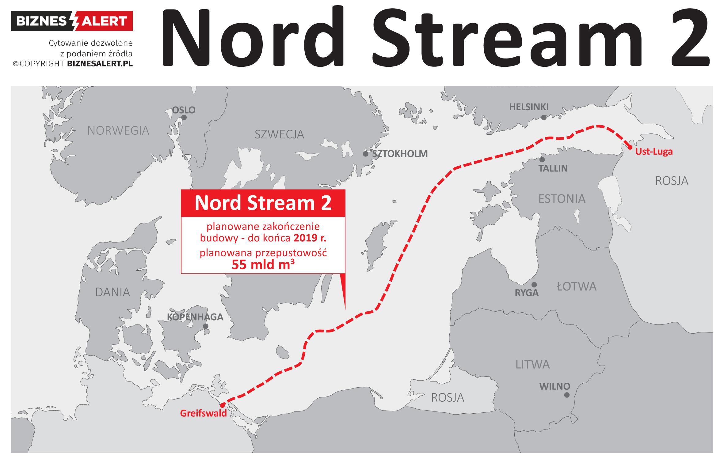 North Stream 2