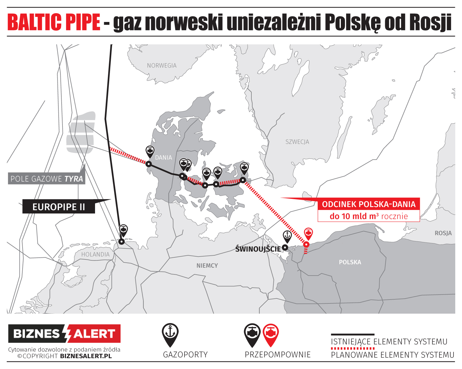 Baltic Pipe mapa infografika przebieg