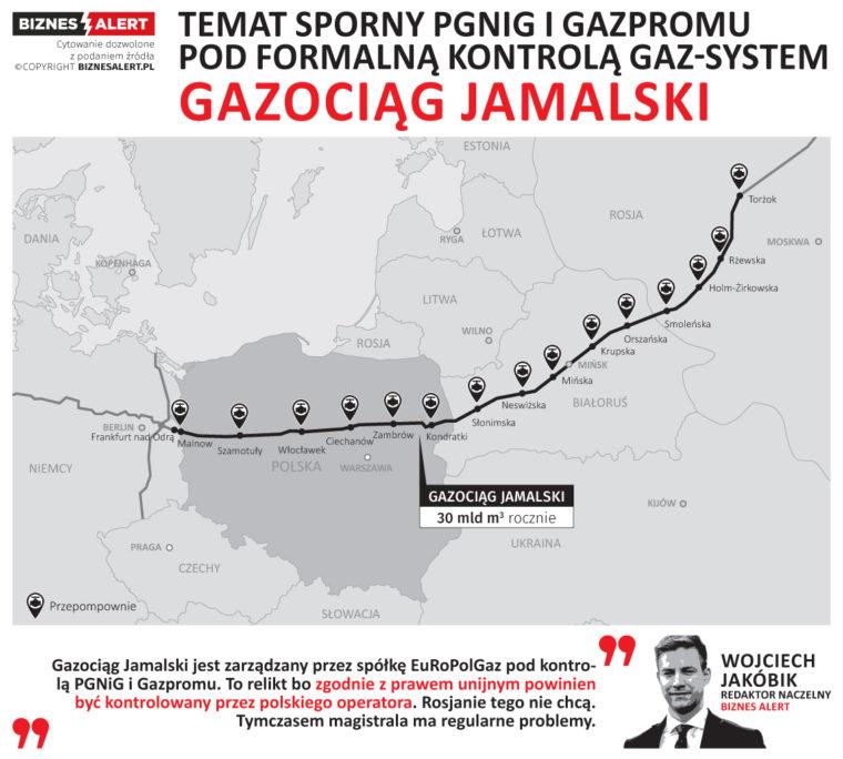 jamał przebieg mapa grafika kontrakt jamalski