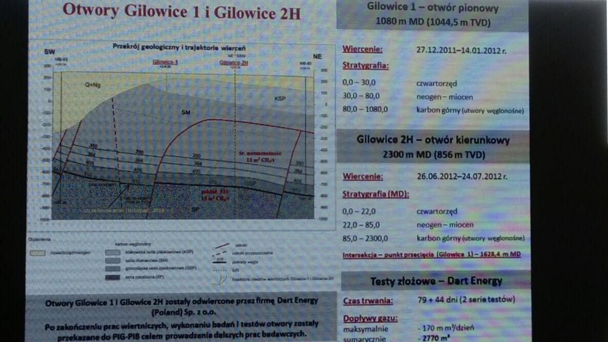 Prace na odwiertach w Gilowicach Fot. BiznesAlert.pl