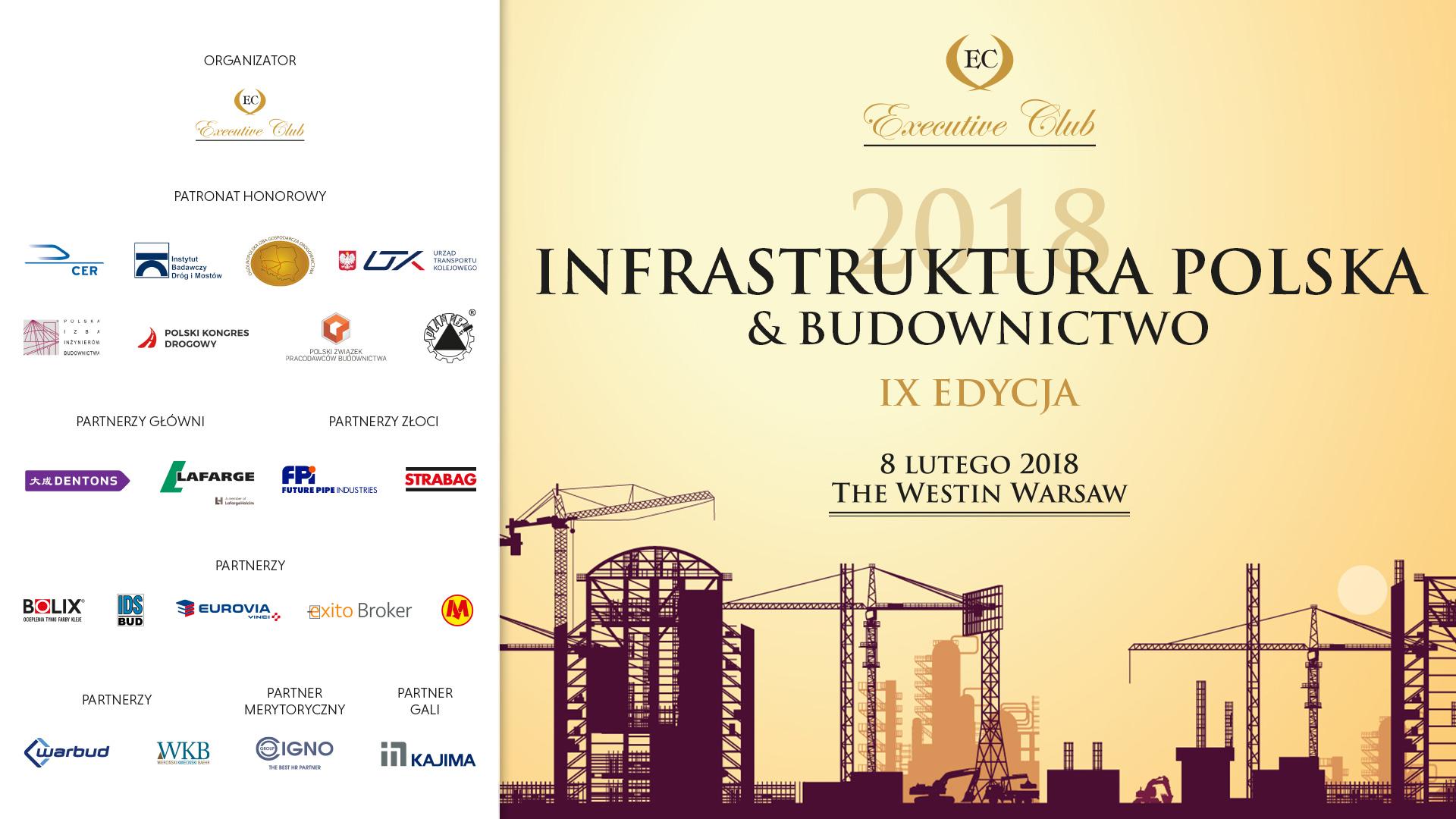 Infrastruktura Polska & Budownictwo