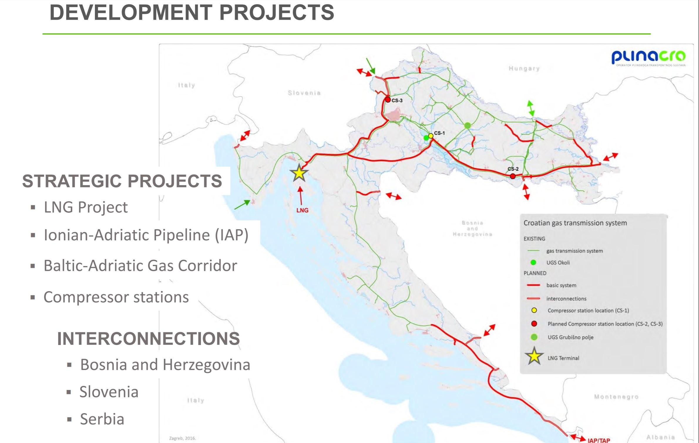 Rozwój infrastruktury towarzyszącej terminalowi, jak rozbudowa gazociągów przesyłowych i tłoczni. Źródło: LNG Hrvatska