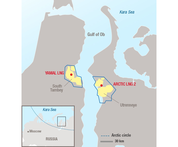 Arctic LNG 2 Yamal LNG