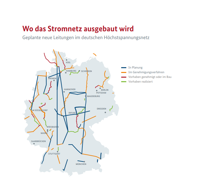 Planowane nowe linie w niemieckiej sieci wysokiego napięcia. Źródło: Bundesnetzagentur, www.aktiv-online.de