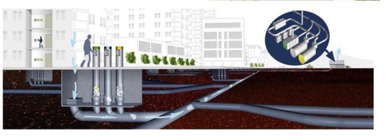 Podziemny system przesyłu odpadów. Grafika: Royal Seaport.