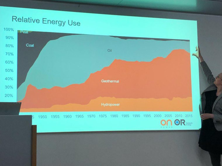 Wykorzystanie nośników energii na Islandii. Fot. BiznesAlert.pl