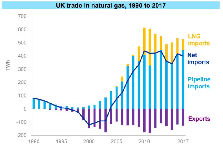 Źródła gazu w Wielkiej Brytanii. Grafika: UKOOG