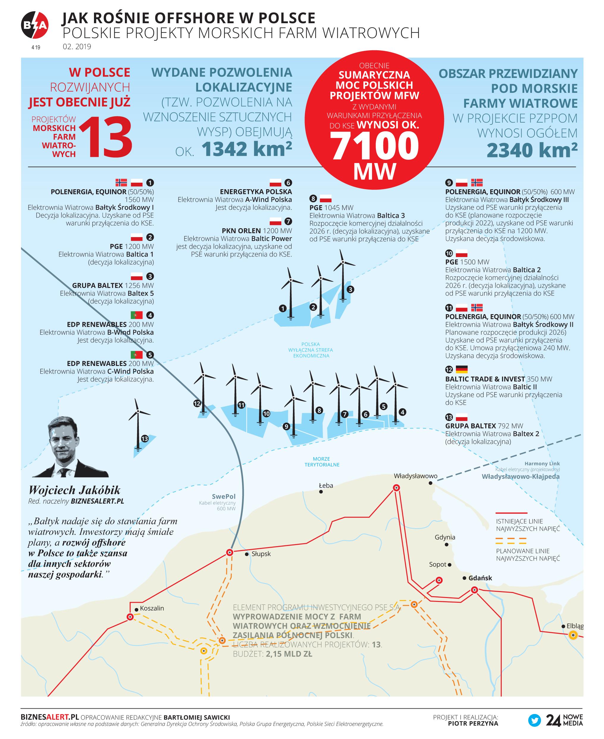 Projekty budowy morskich farm wiatrowych na polskim Bałtyku. Stan na 2018 r. Grafika BiznesAlert.pl
