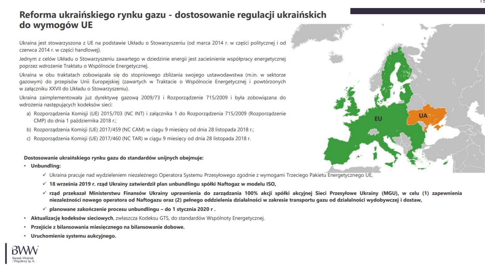 Reforma gazowa na Ukrainie. Grafika: Kancelaria BWW