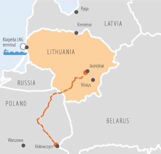 Gazociąg Polska-Litwa. Fot. EBI