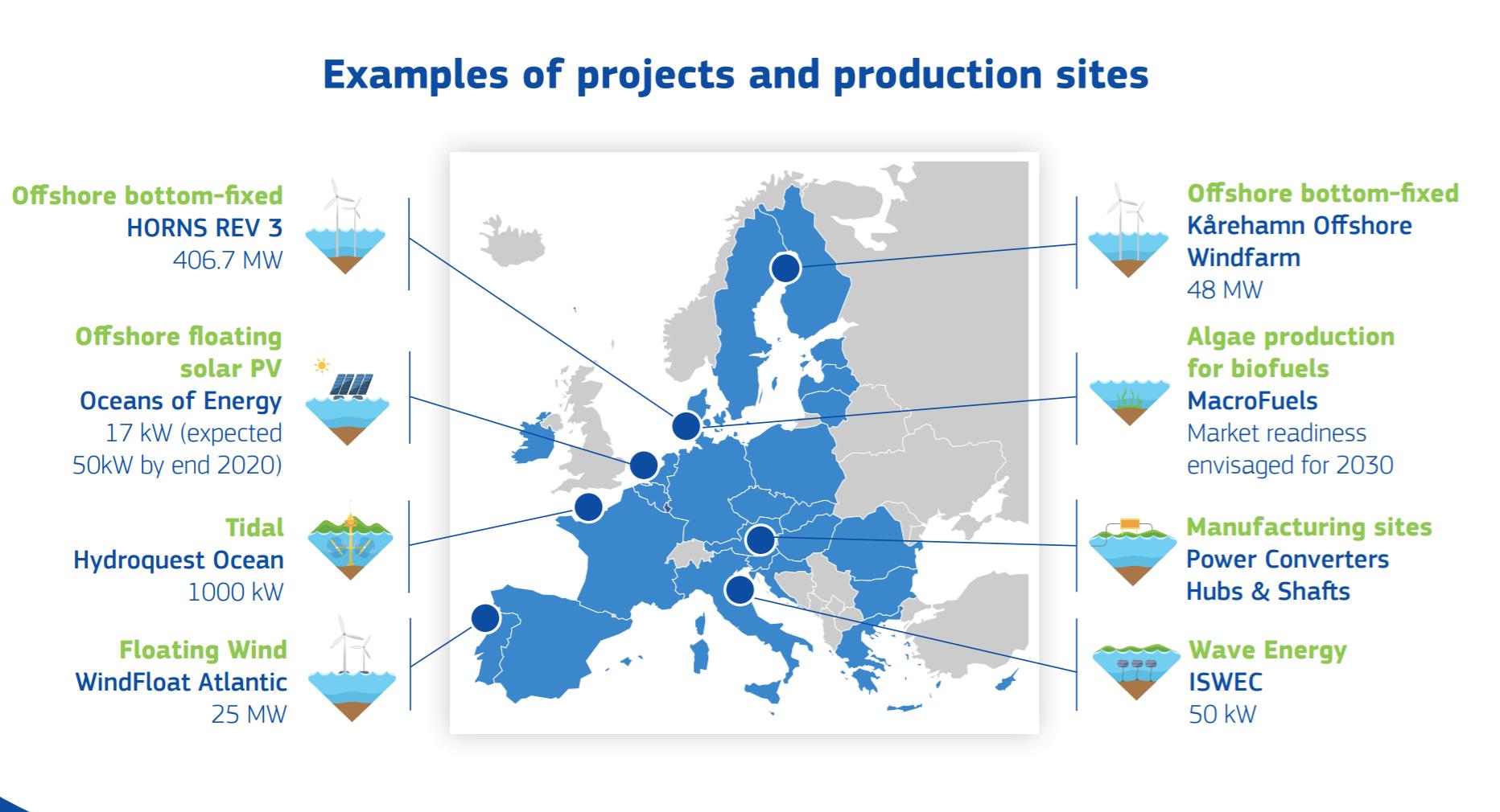 Źródło: Komisja Europejska