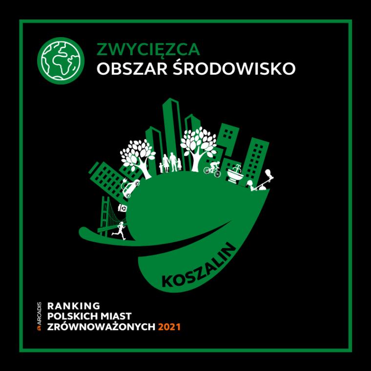 Ranking Polskich Miast Zrównoważonych Arcadis. Grafika organizatora