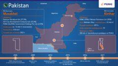 Działalność PGNiG w Pakistanie. Źrodło: PGNiG