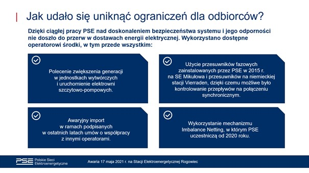 Grafika PSE